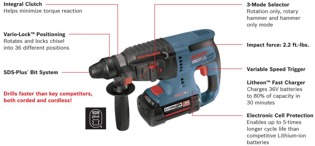 guía y manual de los usuarios de taladros de martillo inalámbricos