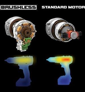 Comparación de motor estándar vs motor sin escobillas